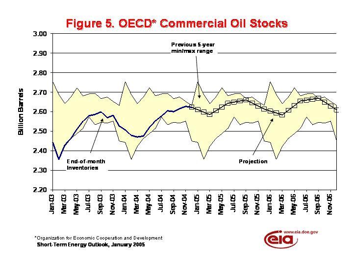 Economy markets 050114comm oil stocks fandeluxe Images